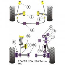 Silent-Bloc Powerflex Barre Anti-Roulis 19mm Arrière Rover 200 (2 Pièces)
