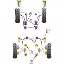 Silent-Bloc Powerflex Barre Anti-Roulis BMW E36 Diamètre 25mm (2 Pièces)