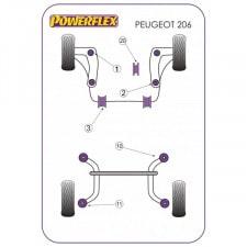 Silent-Bloc Powerflex Triangle Avant Postérieur Peugeot 206 (2 Pièces)