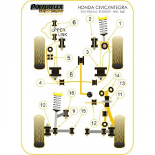 Powerflex Bushing Black Rear Tie Bar Front Bush Honda Civic EG4 / 5 / 6 (2 Pieces)