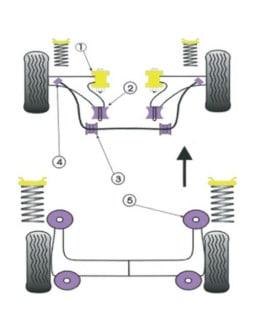 Silent-Bloc Powerflex Sospensione Quadrilatero Anteriore Citroën AX (2 Pezzi)
