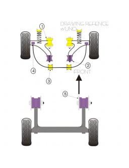 Powerflex Bushing Rear Anti-Roll Bar Outer Mount Fiat Uno (2 Pieces)