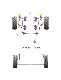 Silent-Bloc Powerflex Barre Anti-Roulis Diamètre 23mm Renault R5 GT Turbo (2 Pièces)