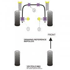 Silent-Bloc Powerflex Barre Anti-Roulis Avant Volkswagen Polo G40 (2 Pièces)