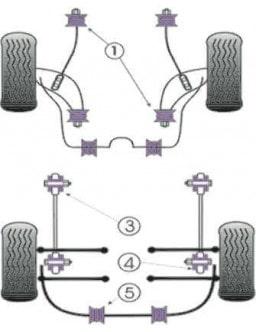 Silent-Bloc Powerflex Triangle Avant Lancia Delta Evo 2 14mm (4 Pièces)