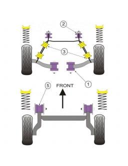 Silent-Bloc Powerflex Sospensione Quadrilatero Anteriore Opel Corsa B / Tigra (2 Pezzi)