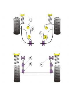 Silent-Bloc Powerflex Bras Arrière Ford Escort MK 5 (2 Pièces)