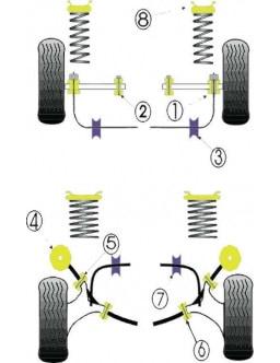 Powerflex Bushing Rear Anti-Roll Bar Ford Escort Cosworth (2 Pieces)