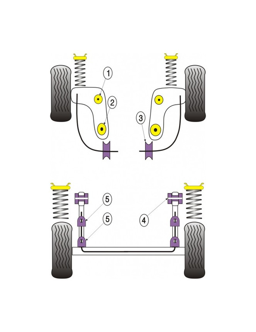 Silent-Bloc Powerflex Bras Arrière Ford Escort MK5 / 6 (2 Pièces)