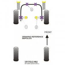 Silent-Bloc Powerflex Triangle Avant Volkswagen Polo (2 Pièces)